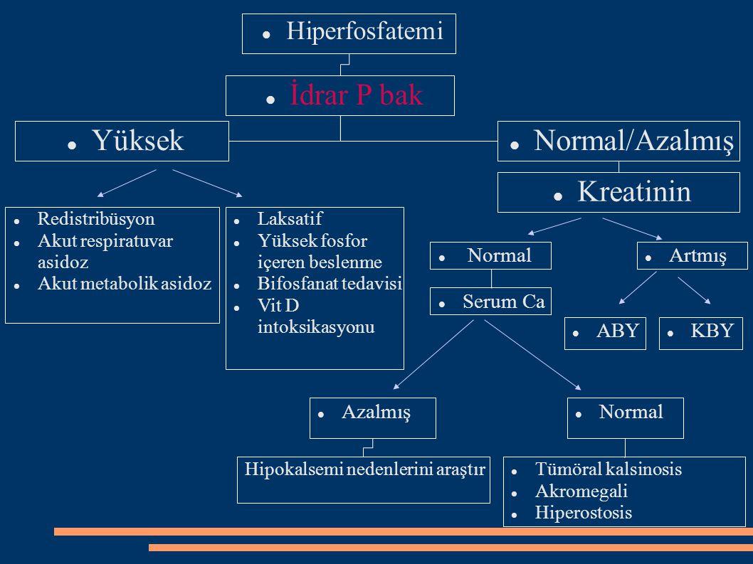İdrar P bak Yüksek Normal/Azalmış Kreatinin Hiperfosfatemi Normal