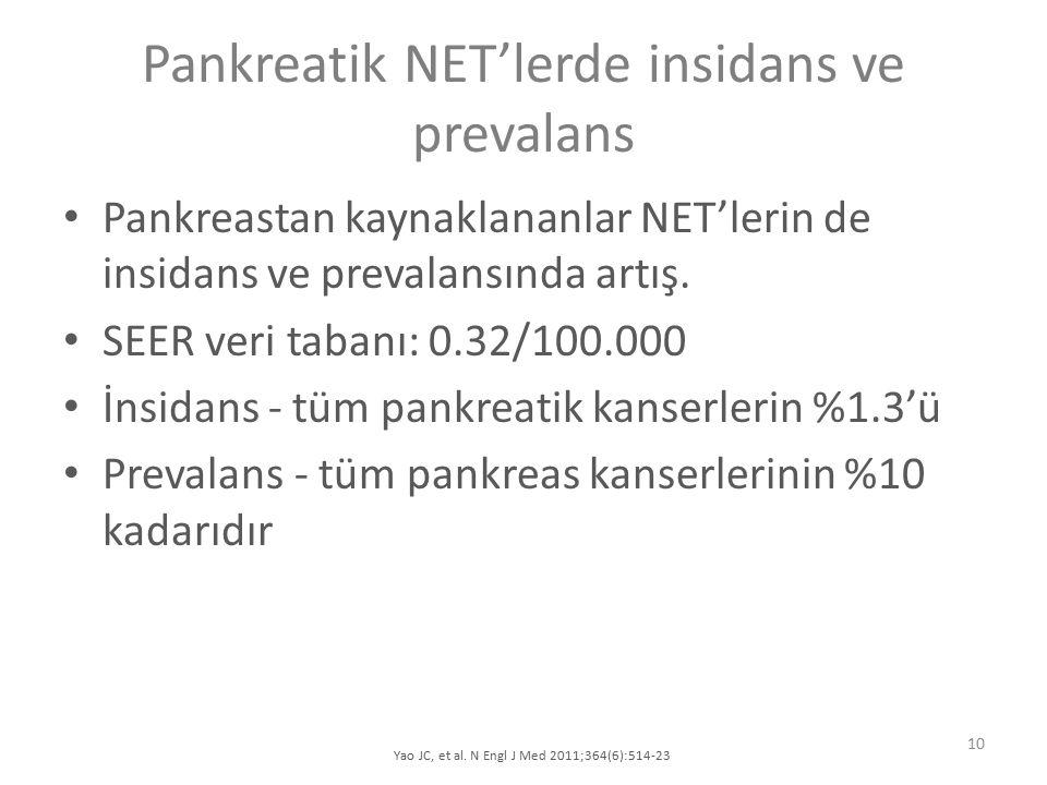 Pankreatik NET'lerde insidans ve prevalans