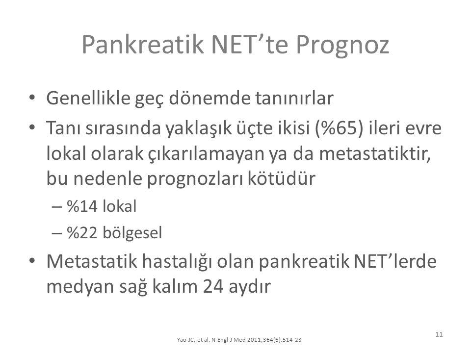 Pankreatik NET'te Prognoz