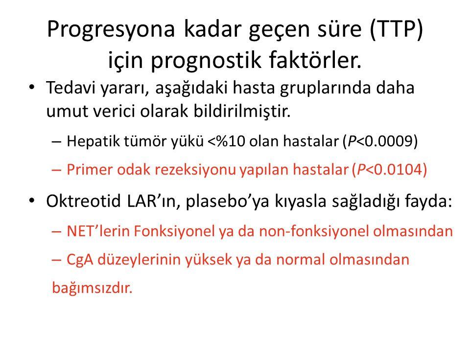 Progresyona kadar geçen süre (TTP) için prognostik faktörler.