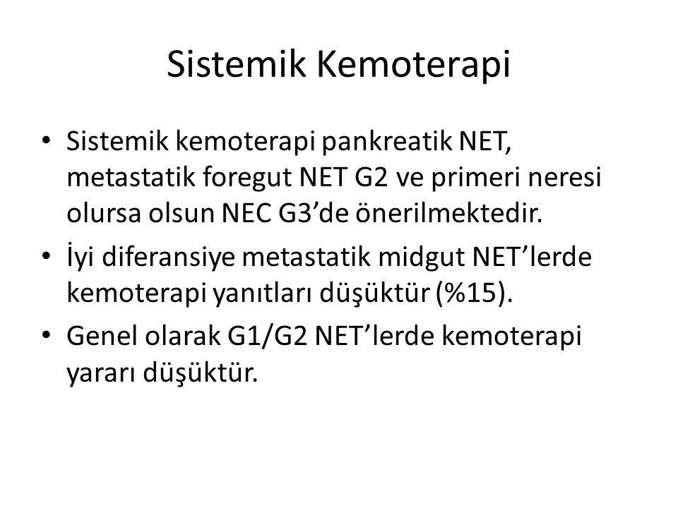 Sistemik Kemoterapi Sistemik kemoterapi pankreatik NET, metastatik foregut NET G2 ve primeri neresi olursa olsun NEC G3'de önerilmektedir.