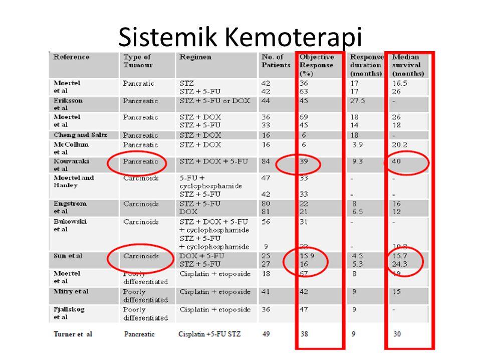 Sistemik Kemoterapi