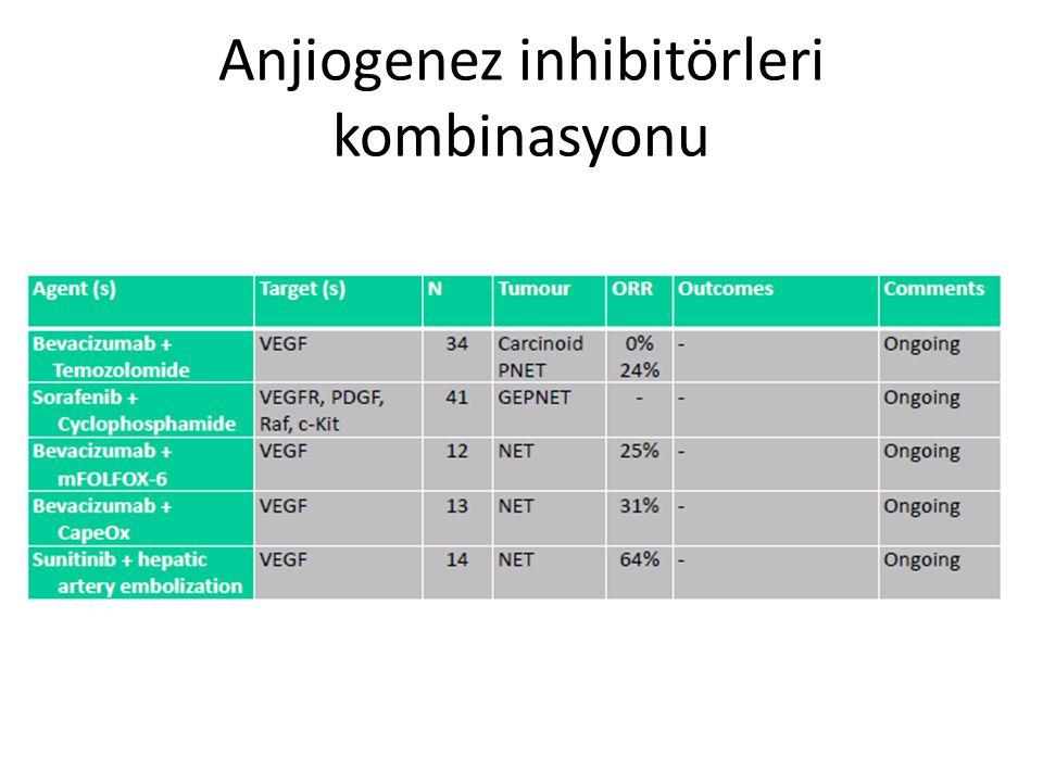 Anjiogenez inhibitörleri kombinasyonu