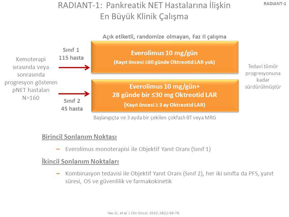RADIANT-1: Pankreatik NET Hastalarına İlişkin En Büyük Klinik Çalışma
