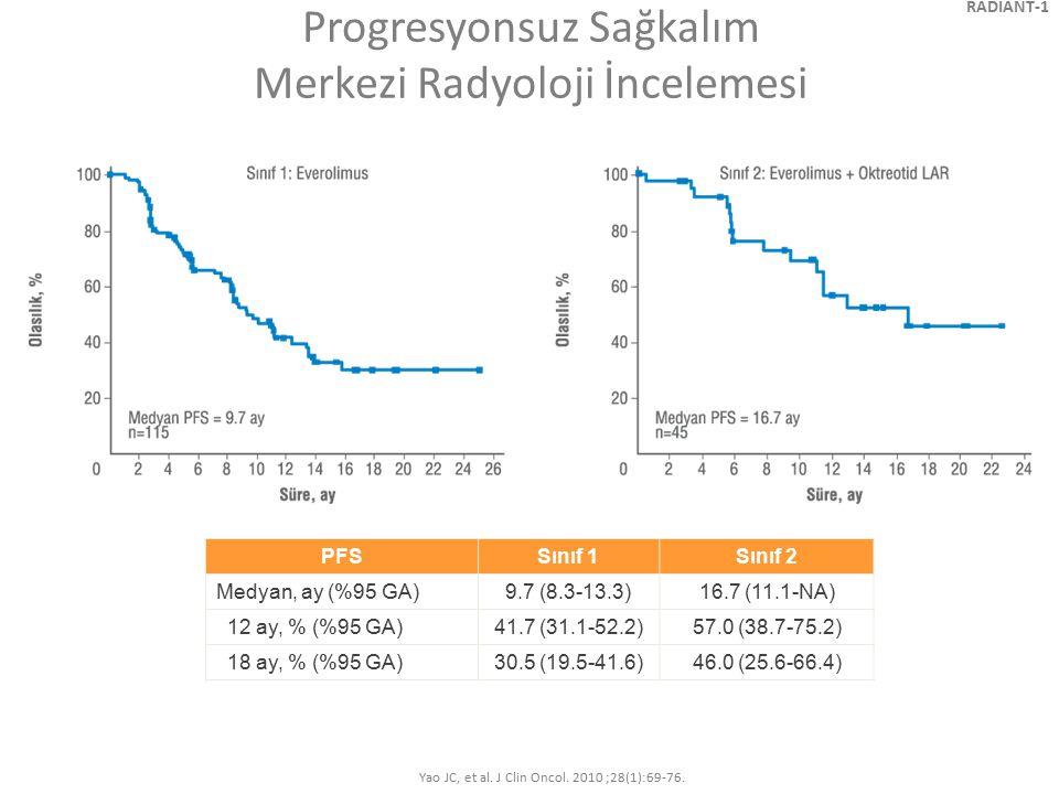 Progresyonsuz Sağkalım Merkezi Radyoloji İncelemesi
