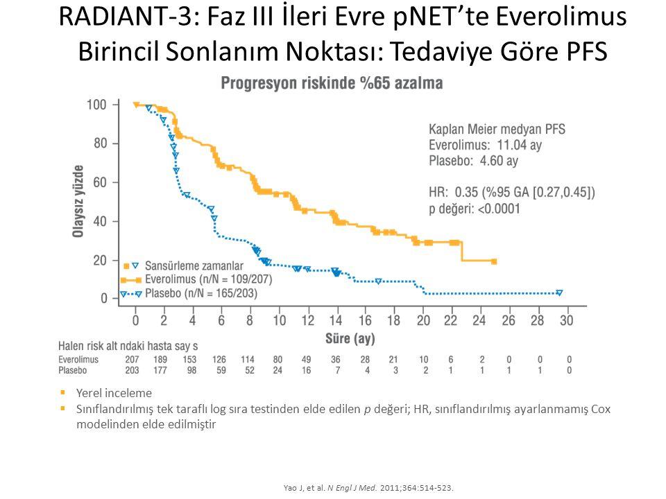 Yao J, et al. N Engl J Med. 2011;364:514-523.