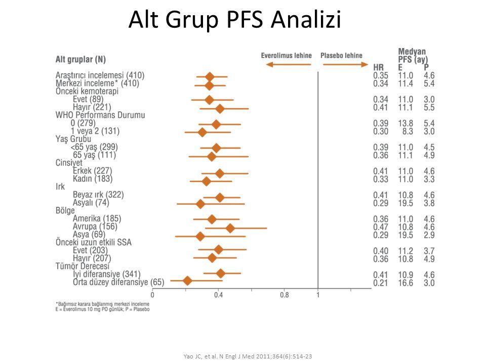 Yao JC, et al. N Engl J Med 2011;364(6):514-23
