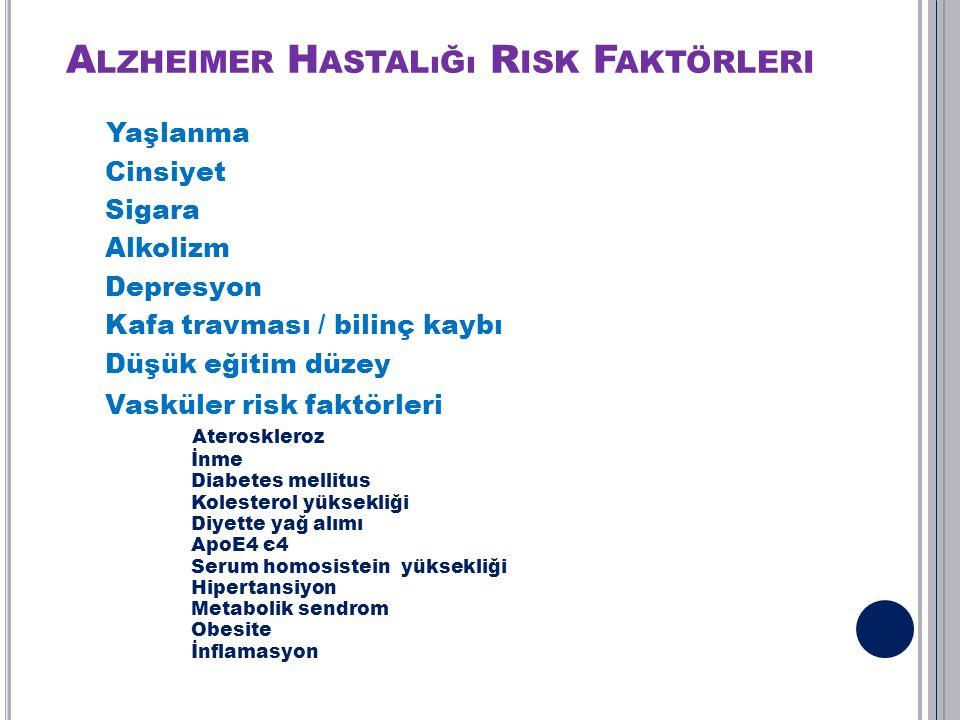 Alzheimer Hastalığı Risk Faktörleri