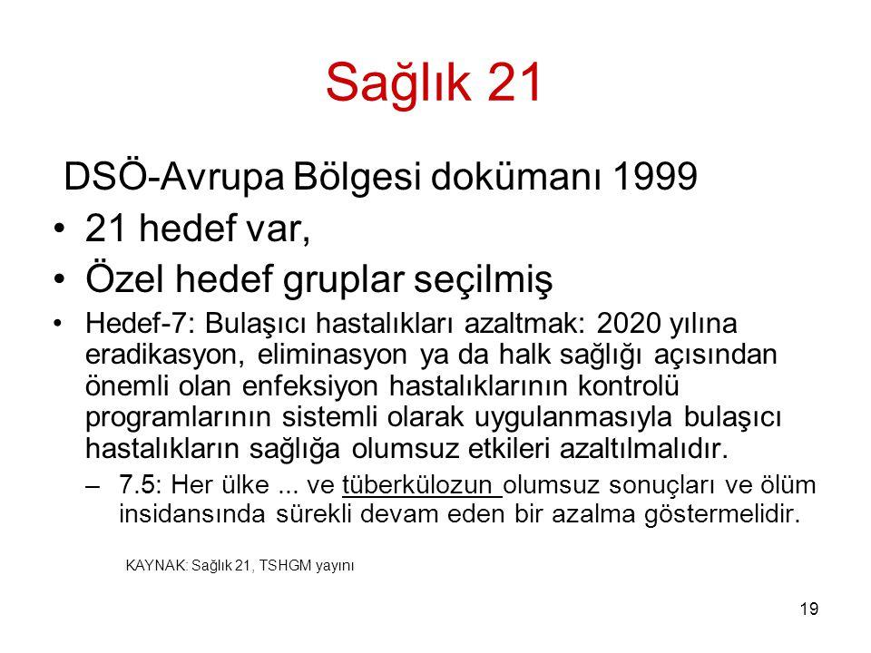 Sağlık 21 DSÖ-Avrupa Bölgesi dokümanı 1999 21 hedef var,