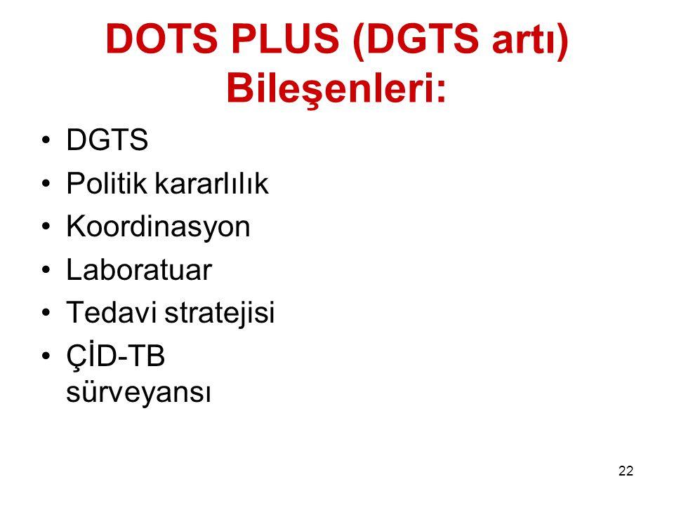 DOTS PLUS (DGTS artı) Bileşenleri:
