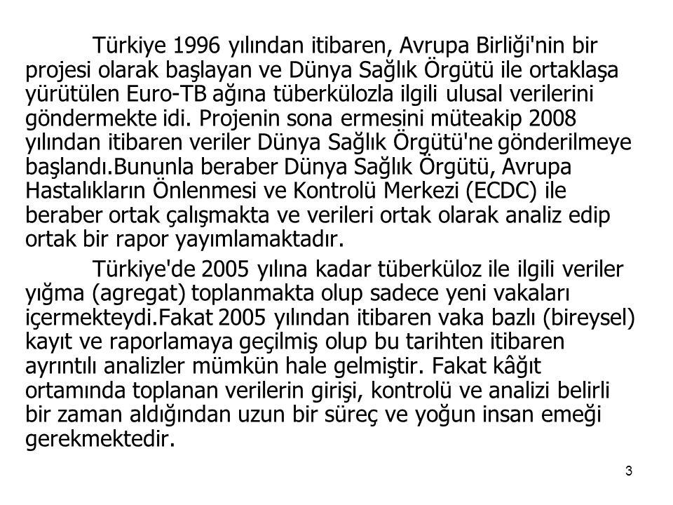 Türkiye 1996 yılından itibaren, Avrupa Birliği nin bir projesi olarak başlayan ve Dünya Sağlık Örgütü ile ortaklaşa yürütülen Euro-TB ağına tüberkülozla ilgili ulusal verilerini göndermekte idi. Projenin sona ermesini müteakip 2008 yılından itibaren veriler Dünya Sağlık Örgütü ne gönderilmeye başlandı.Bununla beraber Dünya Sağlık Örgütü, Avrupa Hastalıkların Önlenmesi ve Kontrolü Merkezi (ECDC) ile beraber ortak çalışmakta ve verileri ortak olarak analiz edip ortak bir rapor yayımlamaktadır.