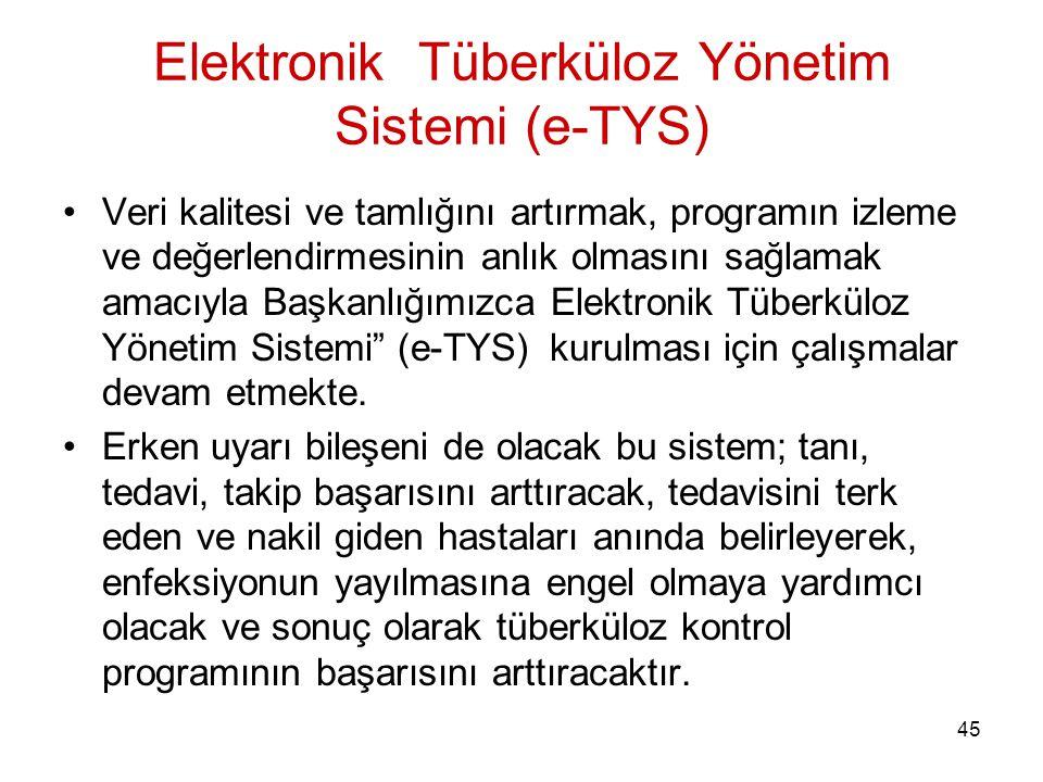 Elektronik Tüberküloz Yönetim Sistemi (e-TYS)