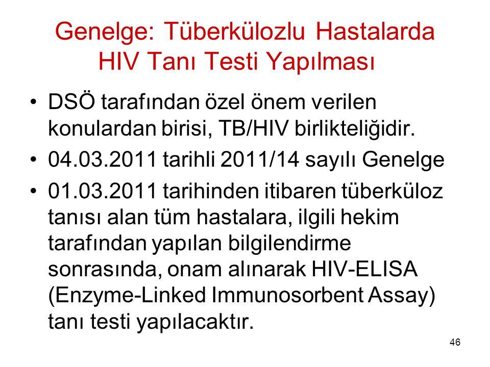 Genelge: Tüberkülozlu Hastalarda HIV Tanı Testi Yapılması