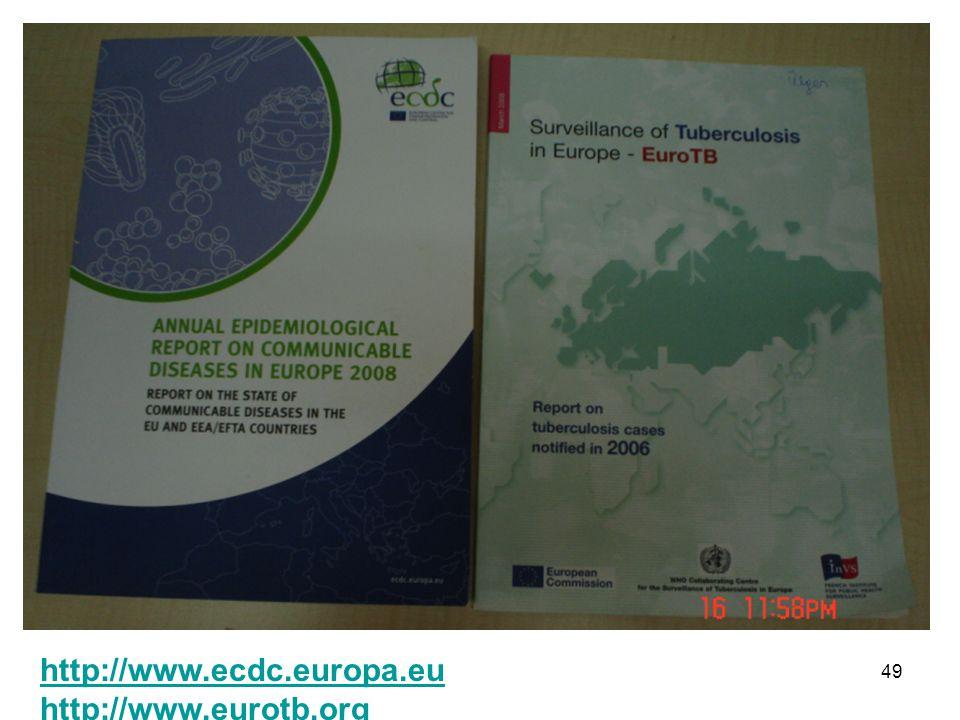 http://www.ecdc.europa.eu http://www.eurotb.org