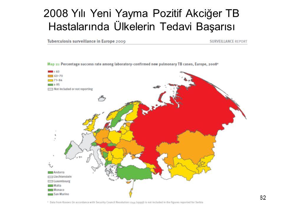 2008 Yılı Yeni Yayma Pozitif Akciğer TB Hastalarında Ülkelerin Tedavi Başarısı