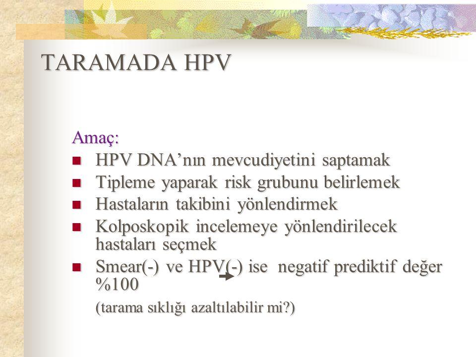 TARAMADA HPV Amaç: HPV DNA'nın mevcudiyetini saptamak