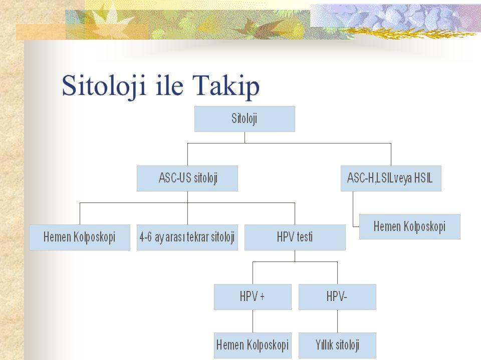 Sitoloji ile Takip