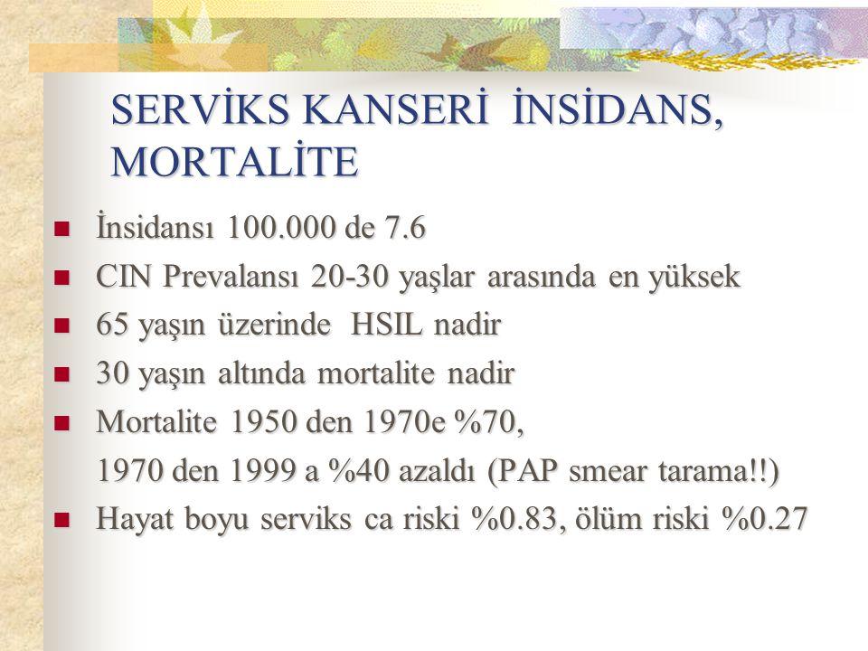 SERVİKS KANSERİ İNSİDANS, MORTALİTE