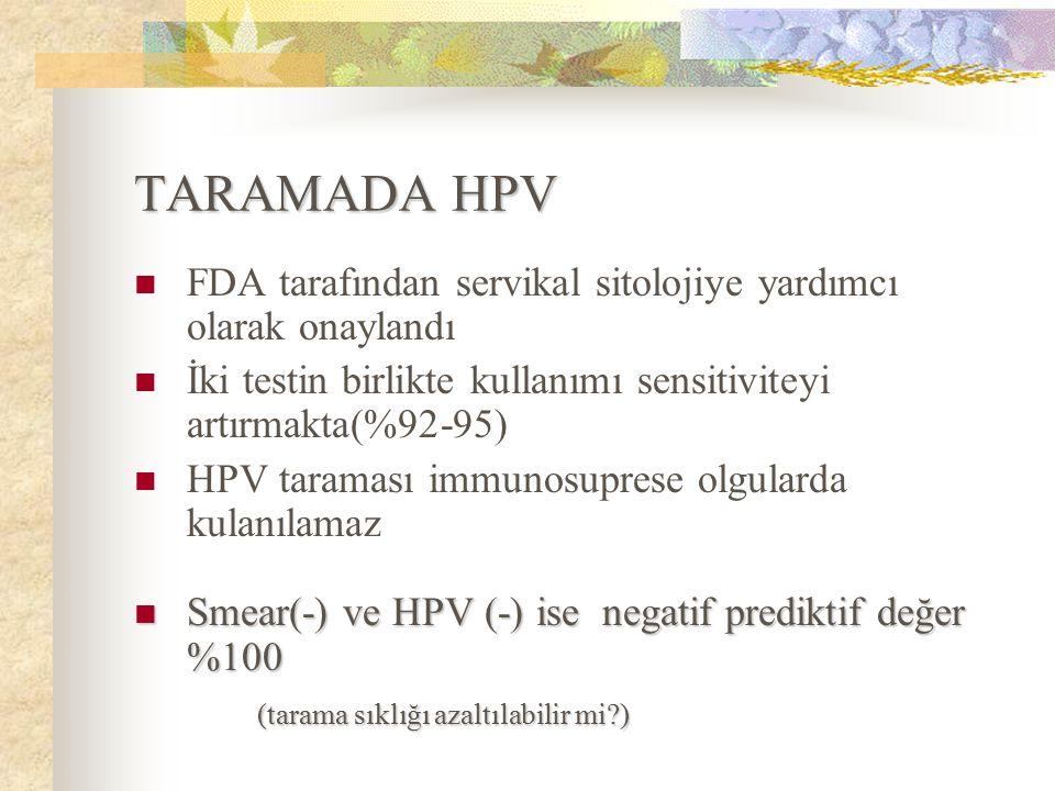 TARAMADA HPV FDA tarafından servikal sitolojiye yardımcı olarak onaylandı. İki testin birlikte kullanımı sensitiviteyi artırmakta(%92-95)