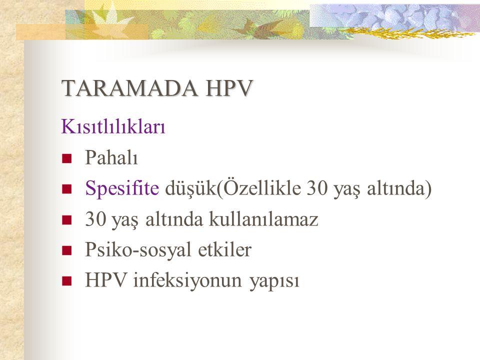 TARAMADA HPV Kısıtlılıkları Pahalı