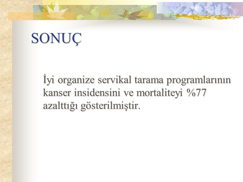 SONUÇ İyi organize servikal tarama programlarının kanser insidensini ve mortaliteyi %77 azalttığı gösterilmiştir.
