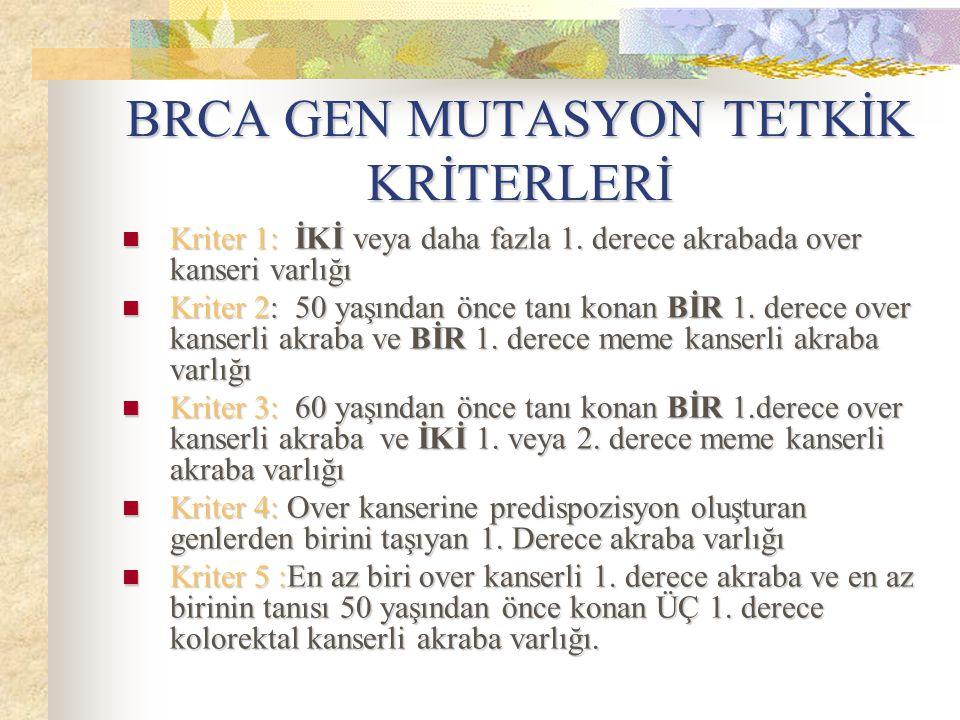 BRCA GEN MUTASYON TETKİK KRİTERLERİ