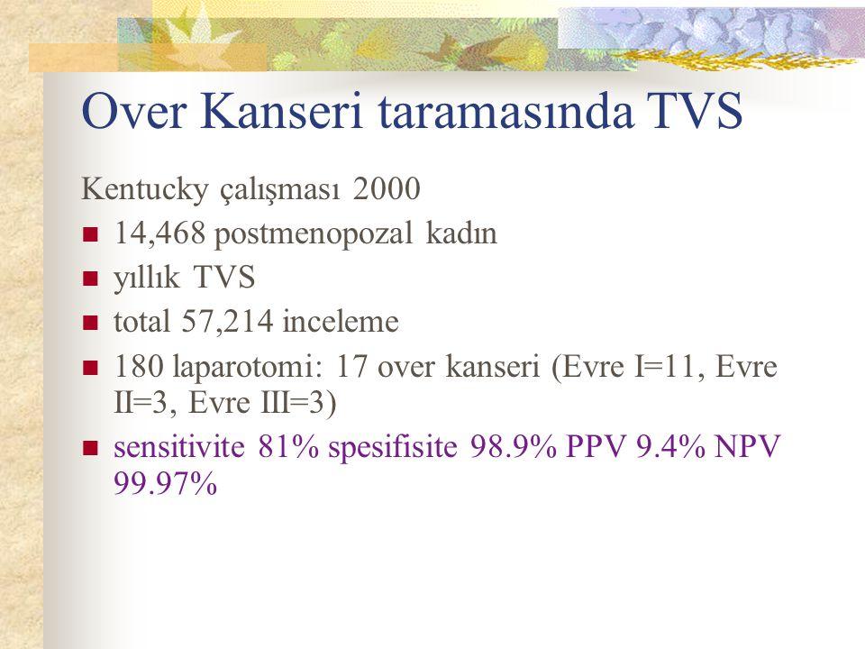 Over Kanseri taramasında TVS