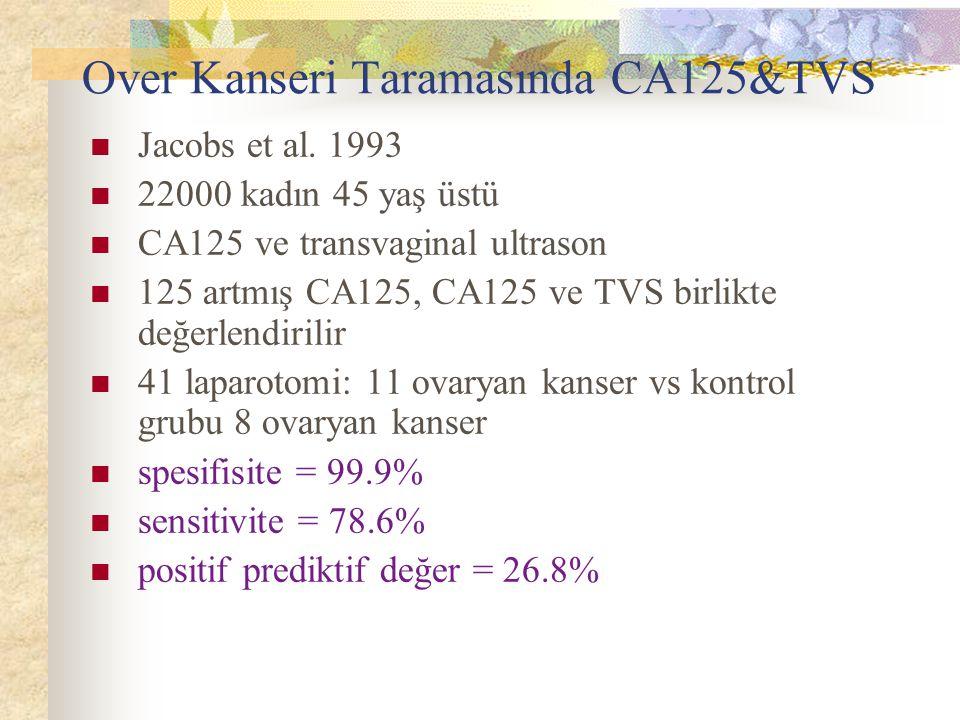 Over Kanseri Taramasında CA125&TVS