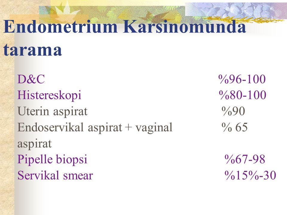 Endometrium Karsinomunda tarama