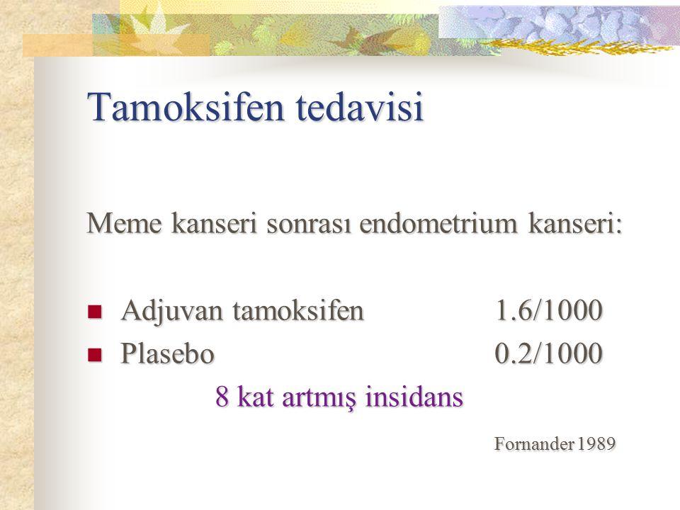 Tamoksifen tedavisi Meme kanseri sonrası endometrium kanseri: