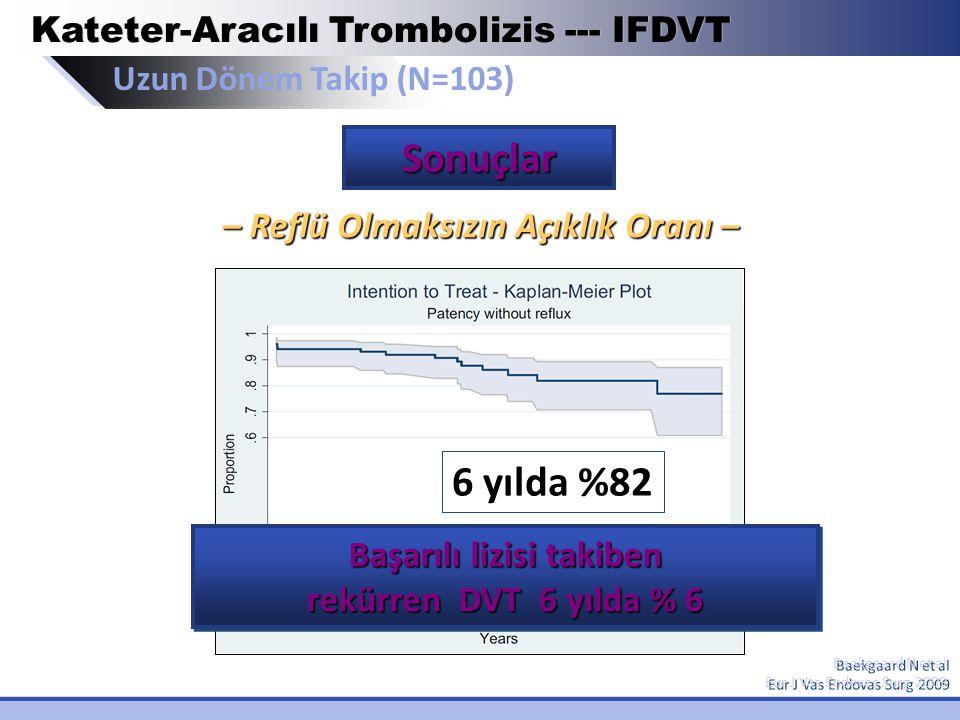 Kateter-Aracılı Trombolizis --- IFDVT Uzun Dönem Takip (N=103)