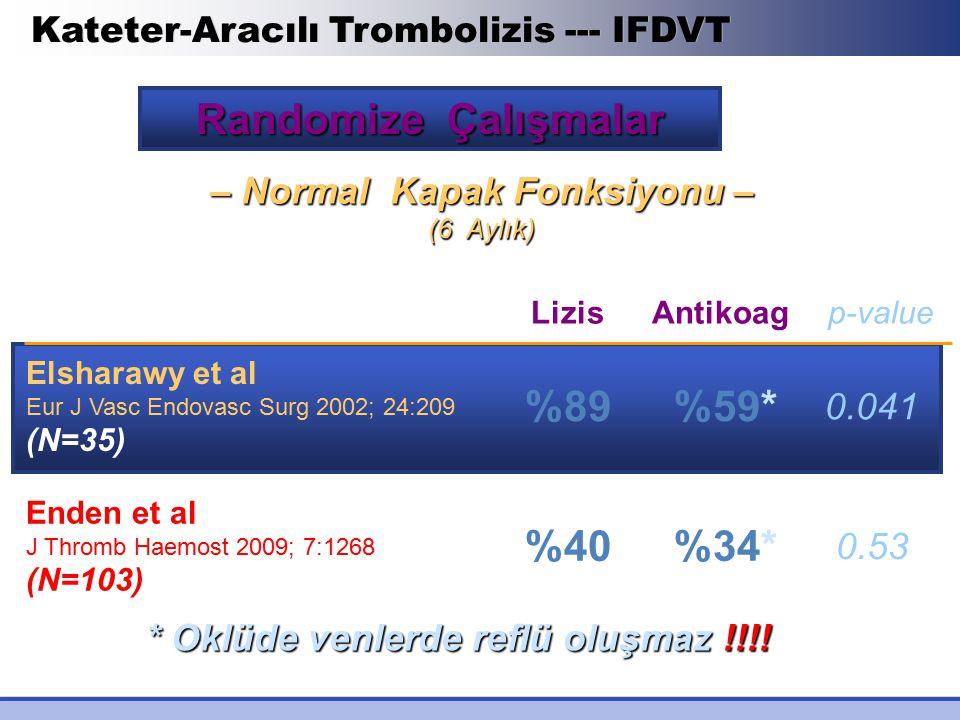 – Normal Kapak Fonksiyonu – (6 Aylık)