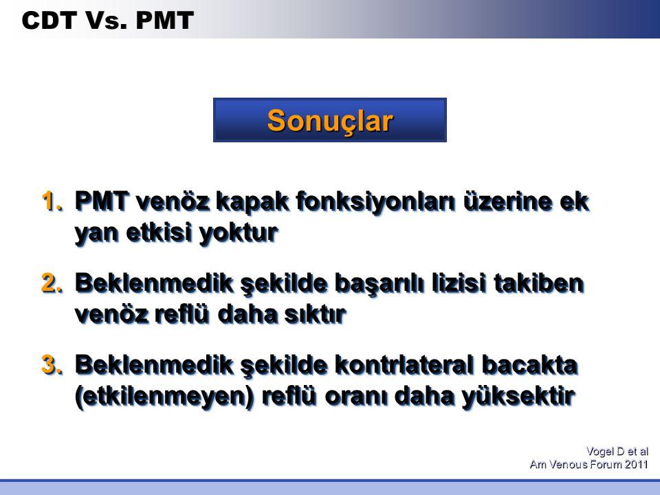 CDT Vs. PMT Sonuçlar. PMT venöz kapak fonksiyonları üzerine ek yan etkisi yoktur.
