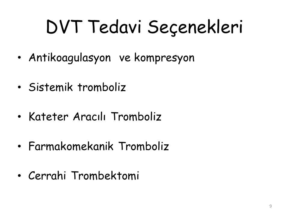DVT Tedavi Seçenekleri
