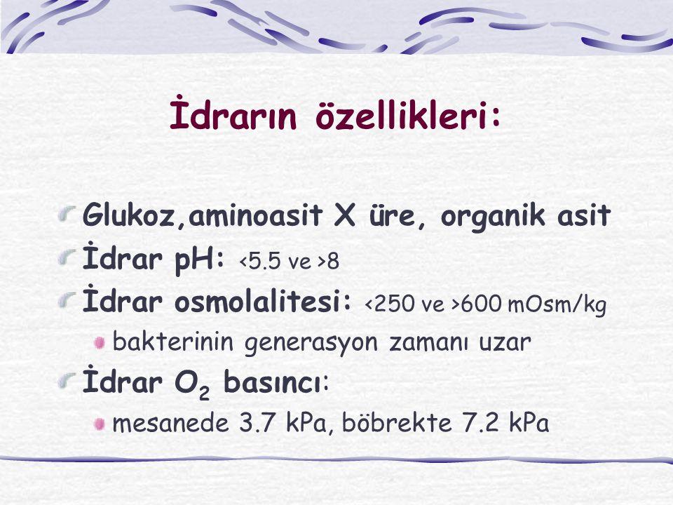 İdrarın özellikleri: Glukoz,aminoasit X üre, organik asit