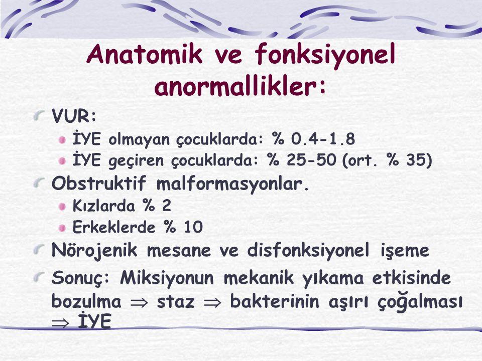 Anatomik ve fonksiyonel anormallikler: