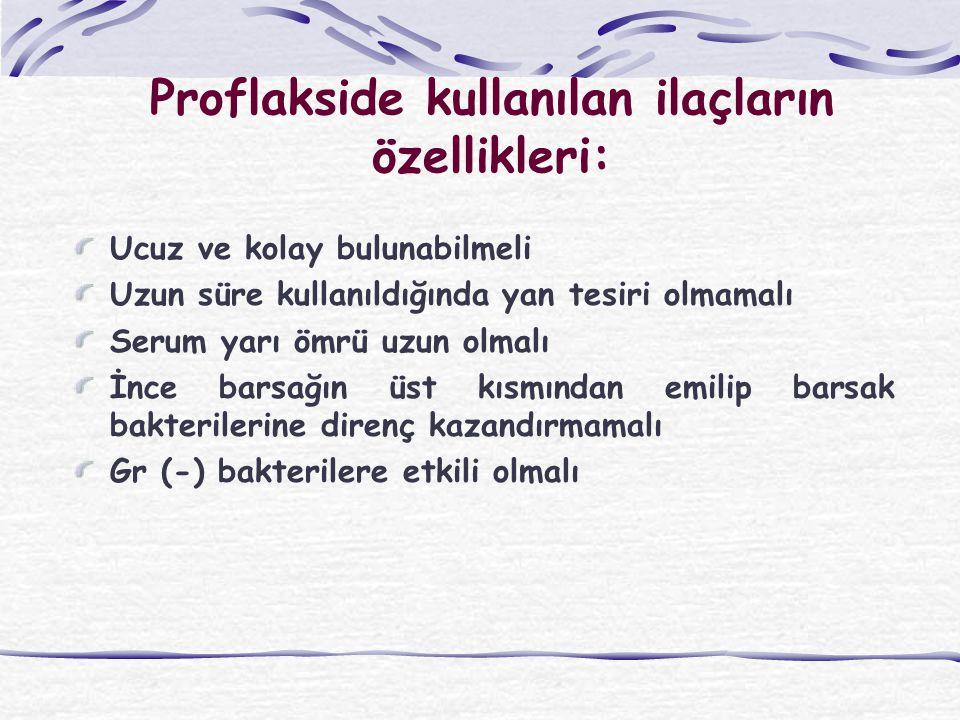 Proflakside kullanılan ilaçların özellikleri: