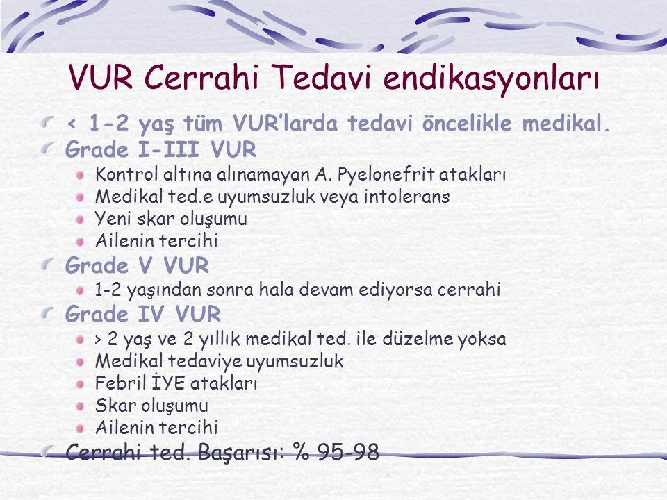 VUR Cerrahi Tedavi endikasyonları