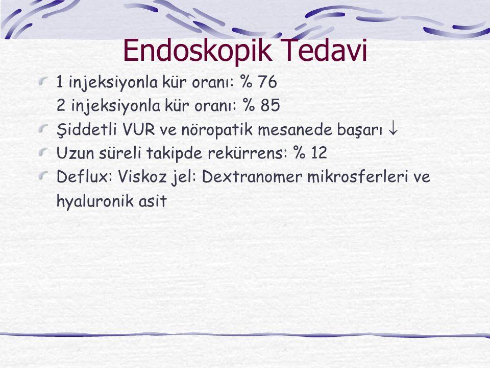 Endoskopik Tedavi 1 injeksiyonla kür oranı: % 76