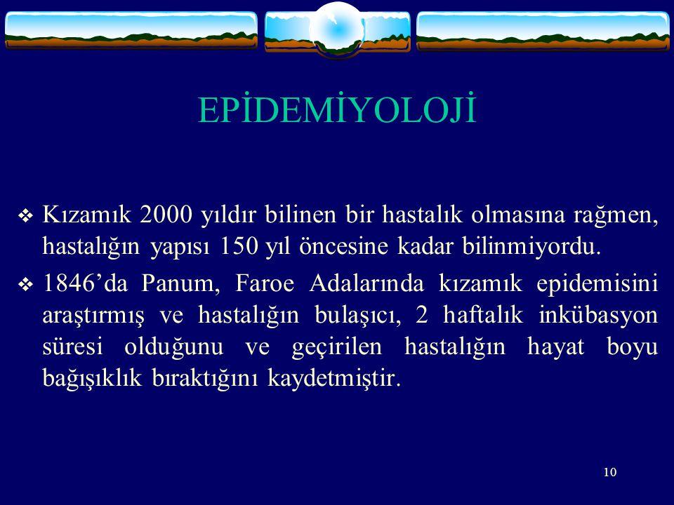EPİDEMİYOLOJİ Kızamık 2000 yıldır bilinen bir hastalık olmasına rağmen, hastalığın yapısı 150 yıl öncesine kadar bilinmiyordu.