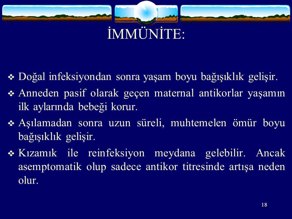 İMMÜNİTE: Doğal infeksiyondan sonra yaşam boyu bağışıklık gelişir.