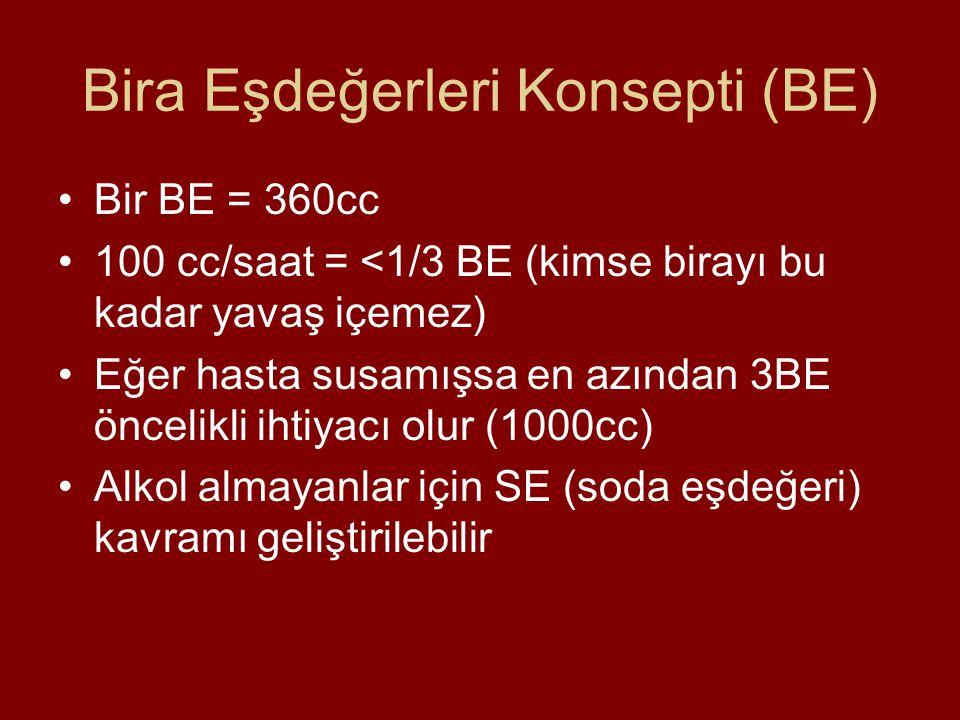 Bira Eşdeğerleri Konsepti (BE)