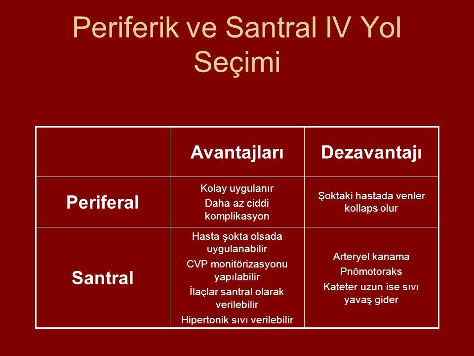 Periferik ve Santral IV Yol Seçimi