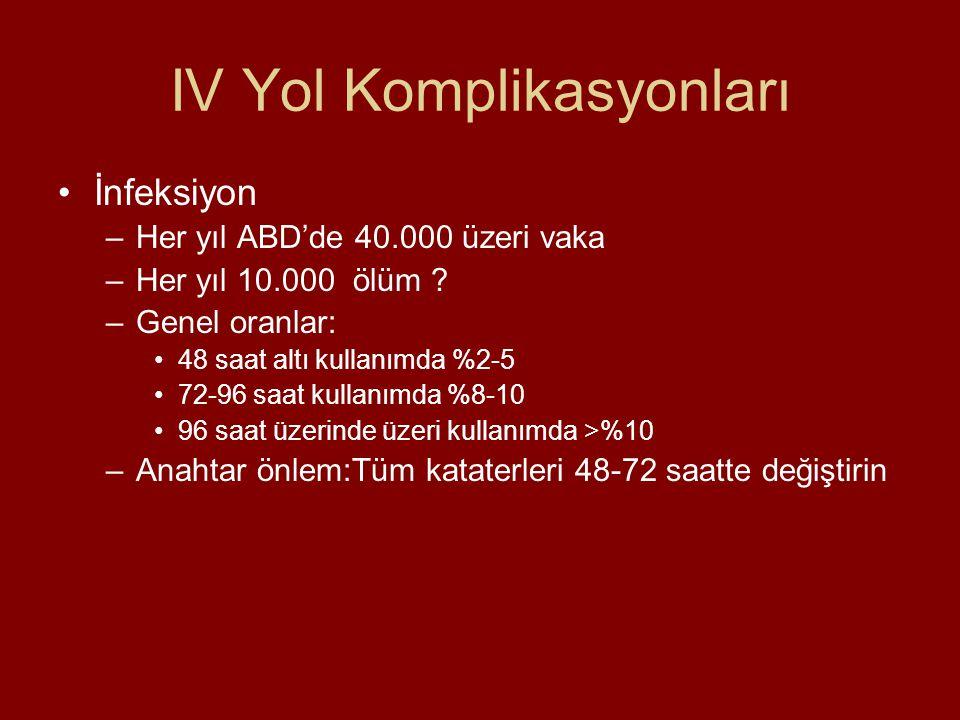IV Yol Komplikasyonları