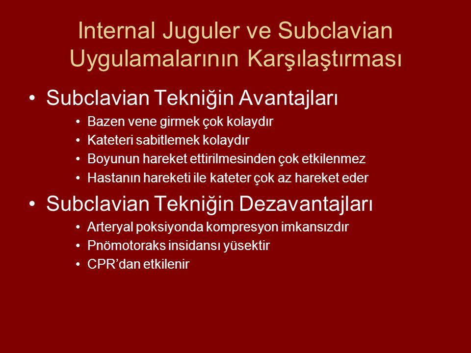 Internal Juguler ve Subclavian Uygulamalarının Karşılaştırması