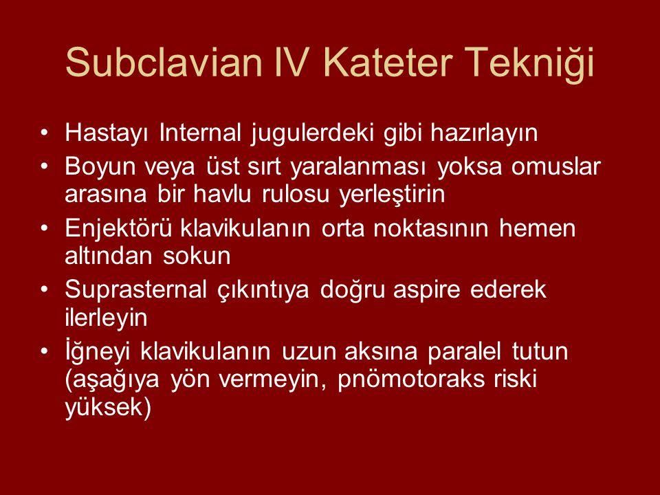 Subclavian IV Kateter Tekniği