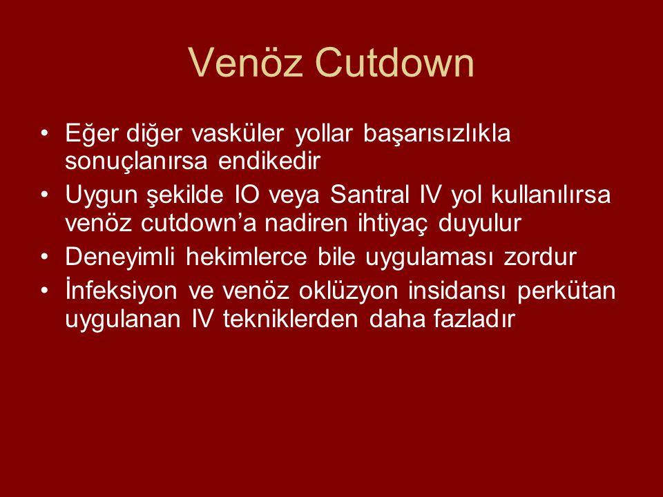 Venöz Cutdown Eğer diğer vasküler yollar başarısızlıkla sonuçlanırsa endikedir.