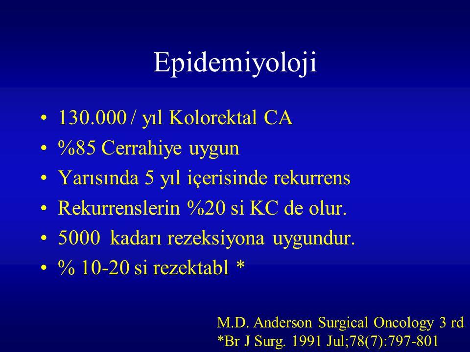 Epidemiyoloji 130.000 / yıl Kolorektal CA %85 Cerrahiye uygun