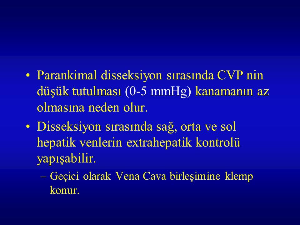 Parankimal disseksiyon sırasında CVP nin düşük tutulması (0-5 mmHg) kanamanın az olmasına neden olur.