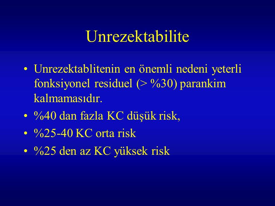 Unrezektabilite Unrezektablitenin en önemli nedeni yeterli fonksiyonel residuel (> %30) parankim kalmamasıdır.